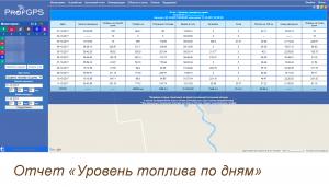 14-Otchet-Uroven-topliva-po-dnjam-min-300x171
