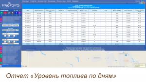 15-Otchet-Uroven-topliva-po-dnjam-min-300x171