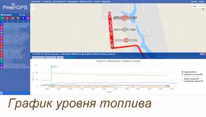 2-Grafik-urovnja-toplivash-min-300x171