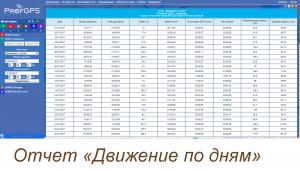 6-Otchet-Dvizhenie-po-dnjam-min-300x171