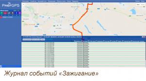 система мониторинга транспорта ProfGPS журнал событий зажигание
