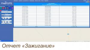 GPS мониторинг транспорта отчет Зажигание